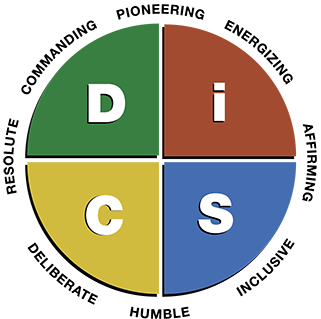 Everything DiSC Work of Leaders Model