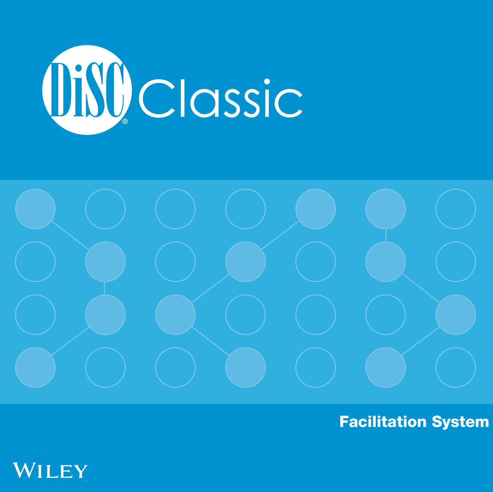DiSC Classic Facilitator System Product Image